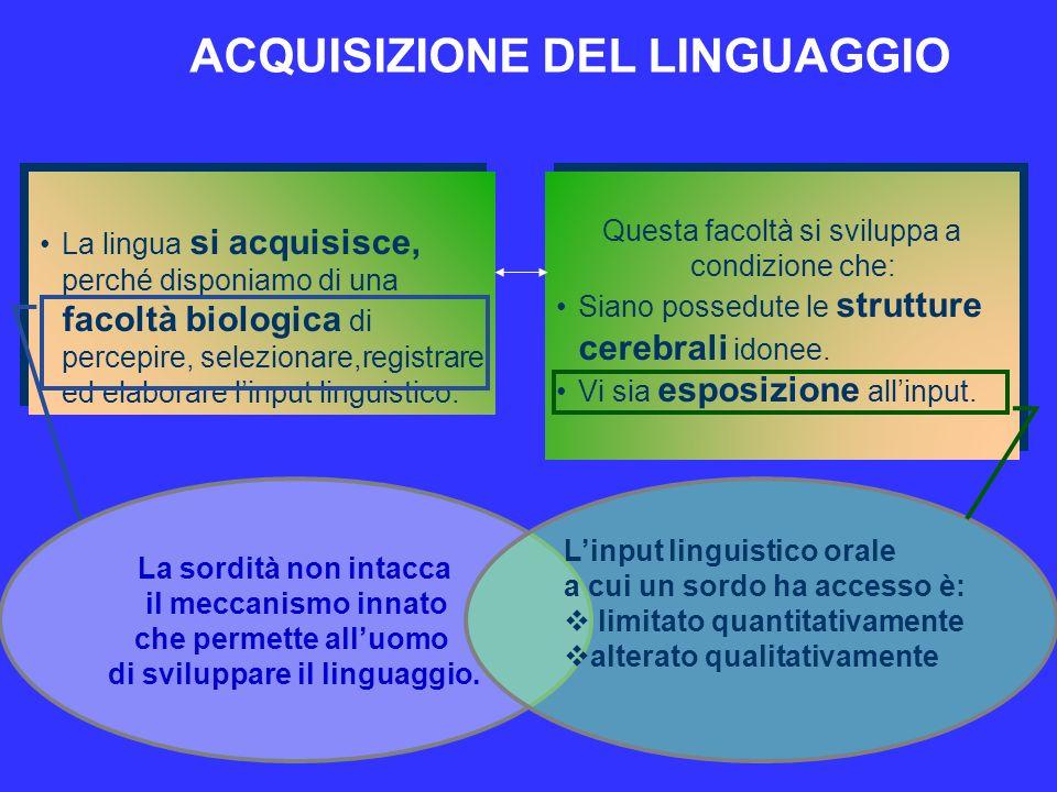 di sviluppare il linguaggio.