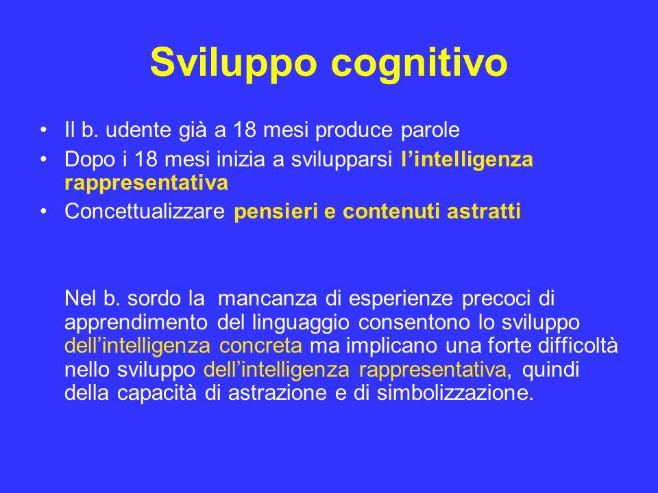 Sviluppo cognitivo Il b. udente già a 18 mesi produce parole