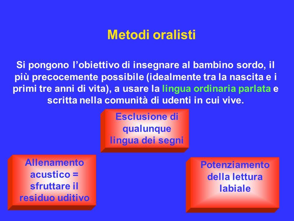 Esclusione di qualunque lingua dei segni