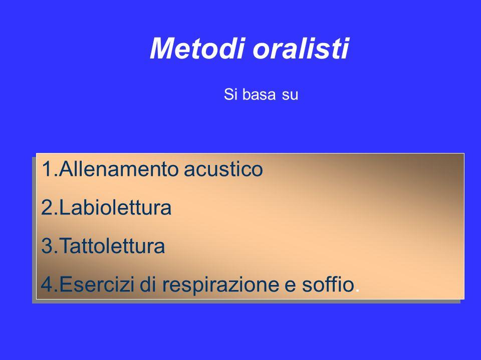 Metodi oralisti Allenamento acustico Labiolettura Tattolettura