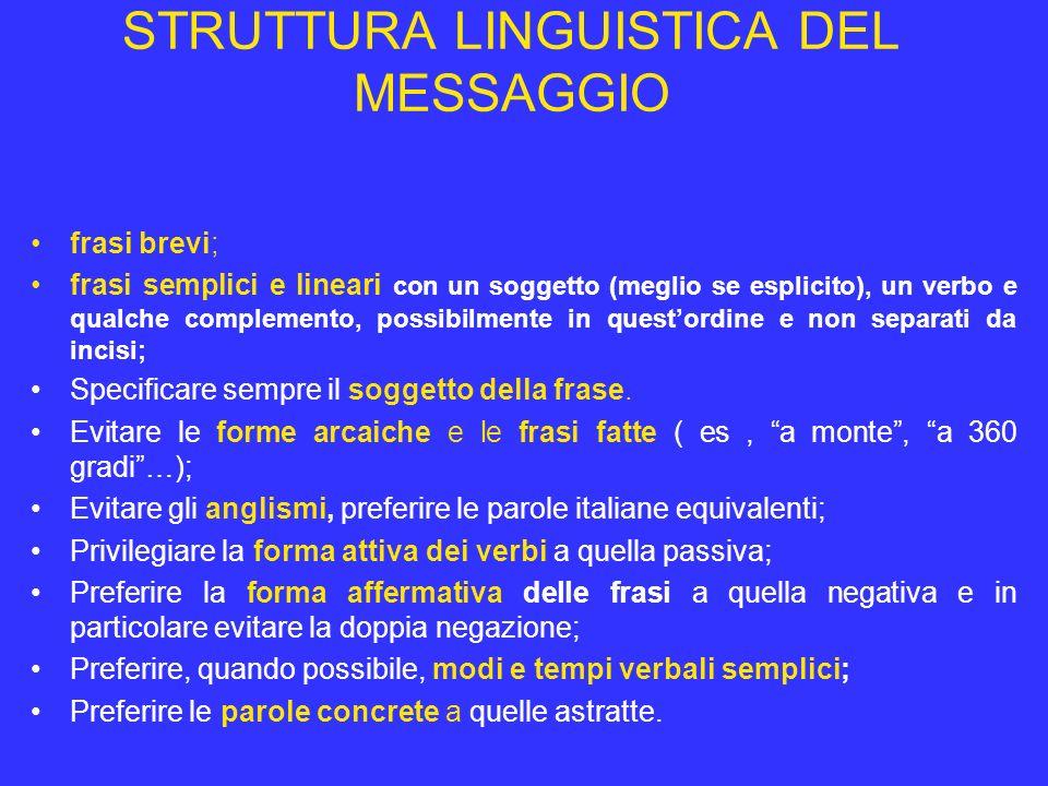STRUTTURA LINGUISTICA DEL MESSAGGIO