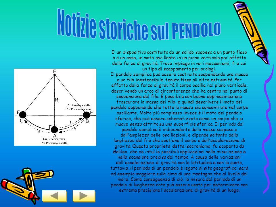 Notizie storiche sul PENDOLO
