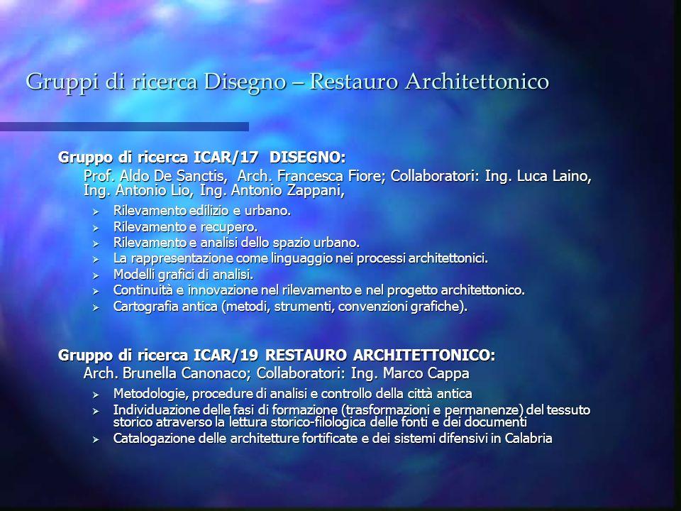 Gruppi di ricerca Disegno – Restauro Architettonico