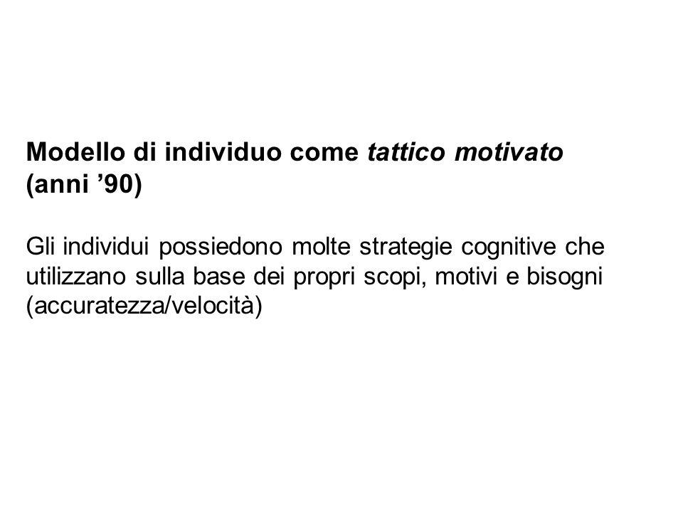 Modello di individuo come tattico motivato (anni '90)