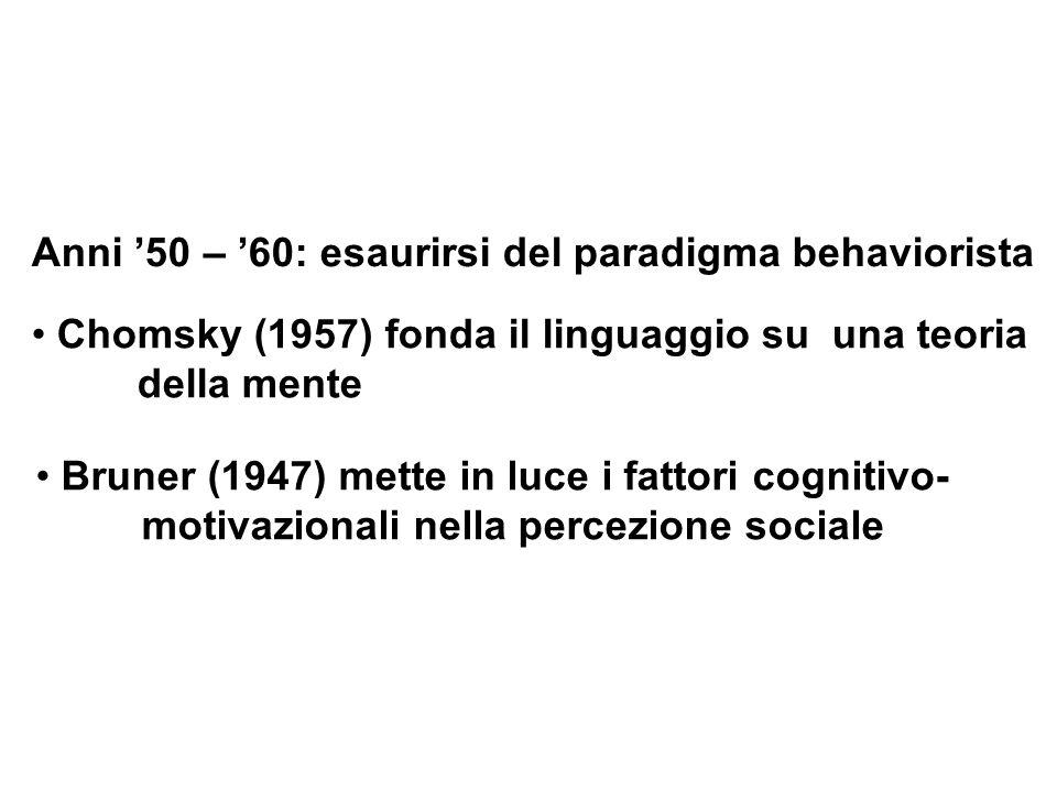 Anni '50 – '60: esaurirsi del paradigma behaviorista