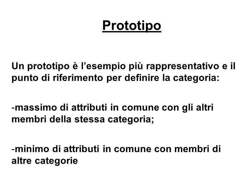 Prototipo Un prototipo è l'esempio più rappresentativo e il punto di riferimento per definire la categoria: