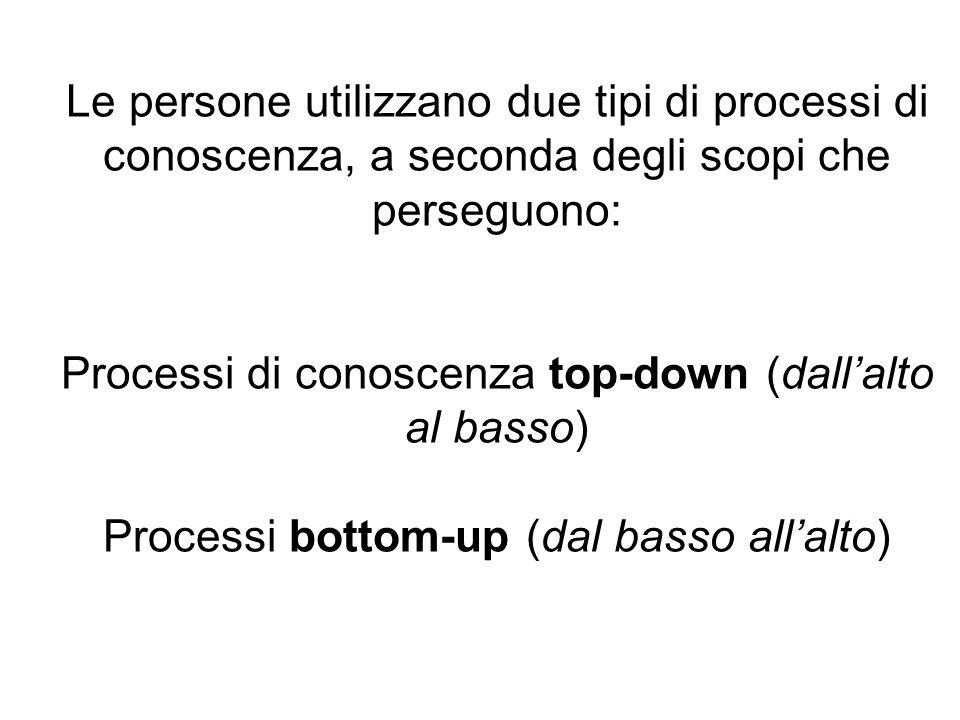 Le persone utilizzano due tipi di processi di conoscenza, a seconda degli scopi che perseguono: Processi di conoscenza top-down (dall'alto al basso) Processi bottom-up (dal basso all'alto)