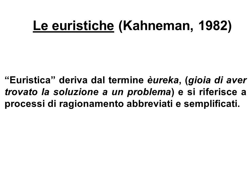 Le euristiche (Kahneman, 1982)