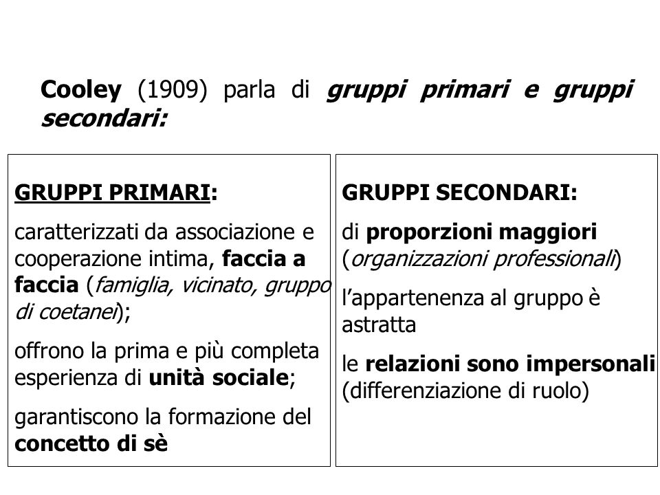 Cooley (1909) parla di gruppi primari e gruppi secondari: