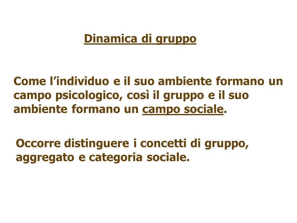 Dinamica di gruppo Come l'individuo e il suo ambiente formano un campo psicologico, così il gruppo e il suo ambiente formano un campo sociale.