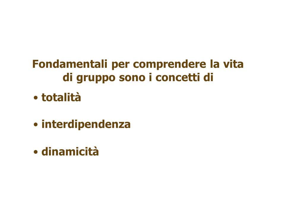 Fondamentali per comprendere la vita di gruppo sono i concetti di