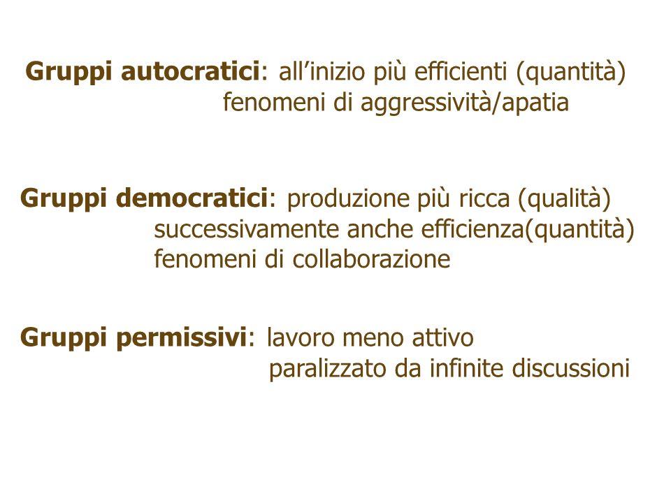 Gruppi autocratici: all'inizio più efficienti (quantità)