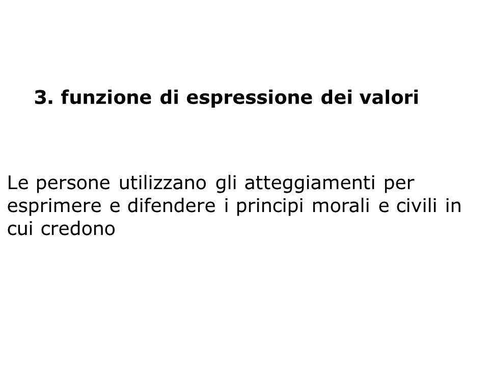 funzione di espressione dei valori