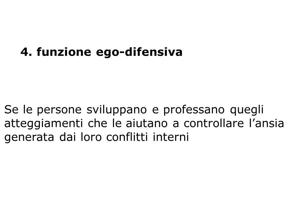funzione ego-difensiva
