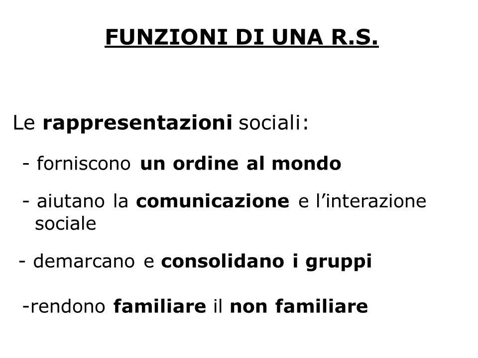 FUNZIONI DI UNA R.S. Le rappresentazioni sociali: