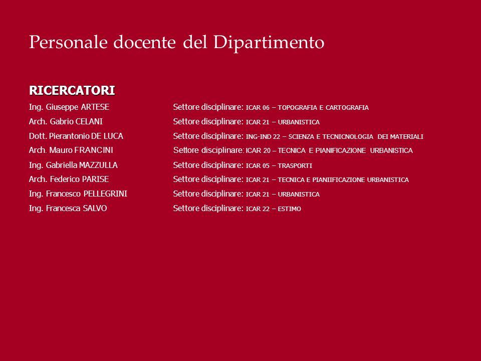 Personale docente del Dipartimento