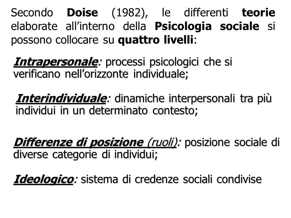 Secondo Doise (1982), le differenti teorie elaborate all'interno della Psicologia sociale si possono collocare su quattro livelli: