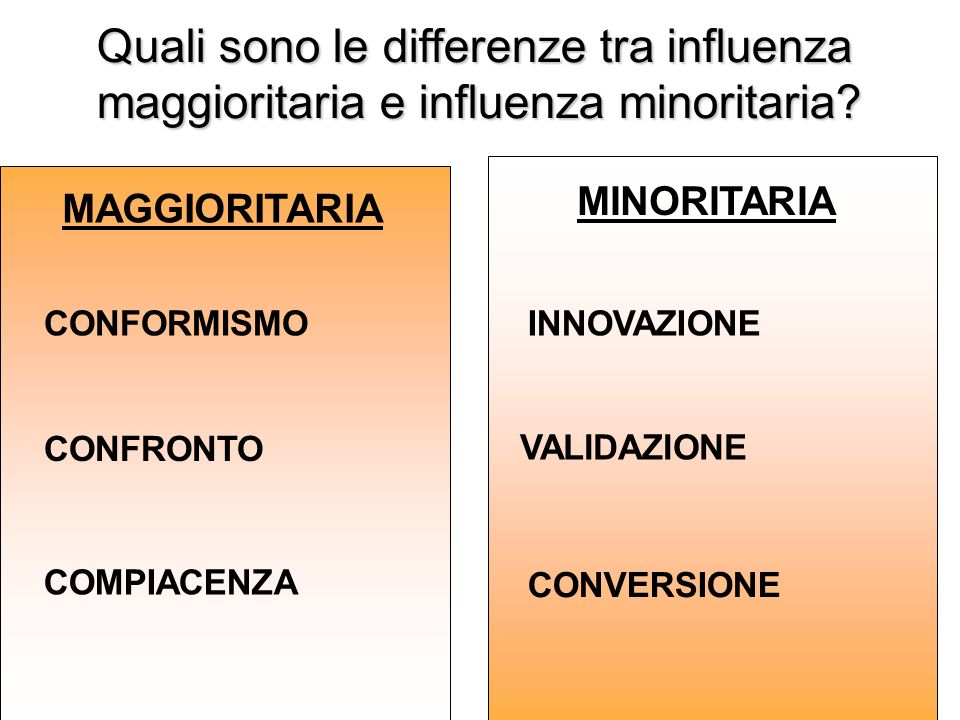 Quali sono le differenze tra influenza maggioritaria e influenza minoritaria