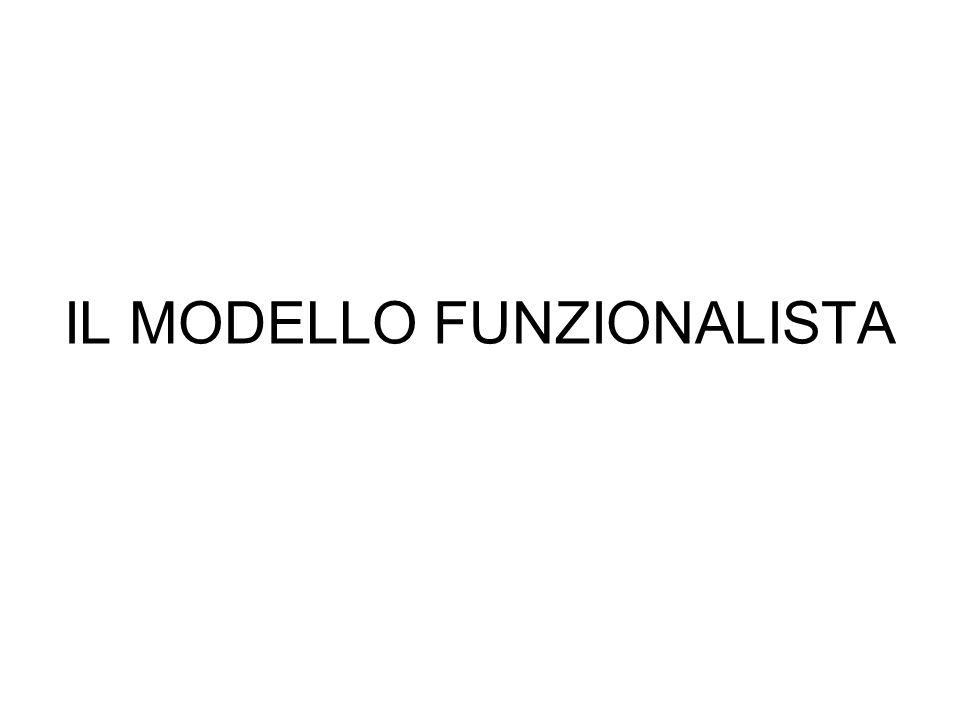 IL MODELLO FUNZIONALISTA