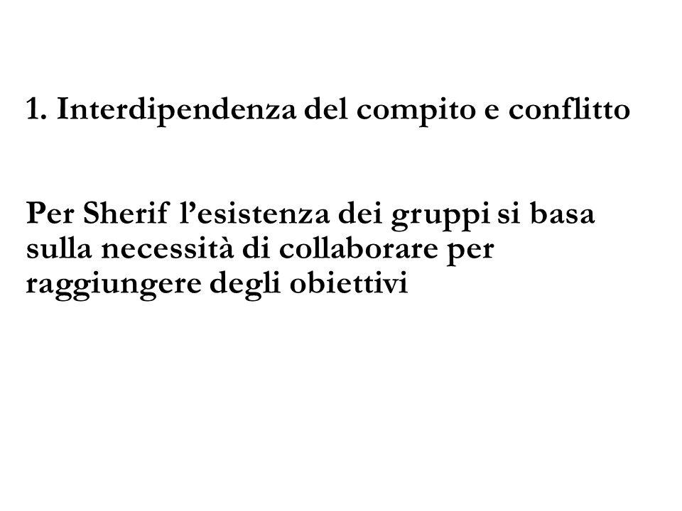 1. Interdipendenza del compito e conflitto