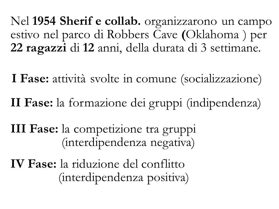 Nel 1954 Sherif e collab. organizzarono un campo estivo nel parco di Robbers Cave (Oklahoma ) per 22 ragazzi di 12 anni, della durata di 3 settimane.
