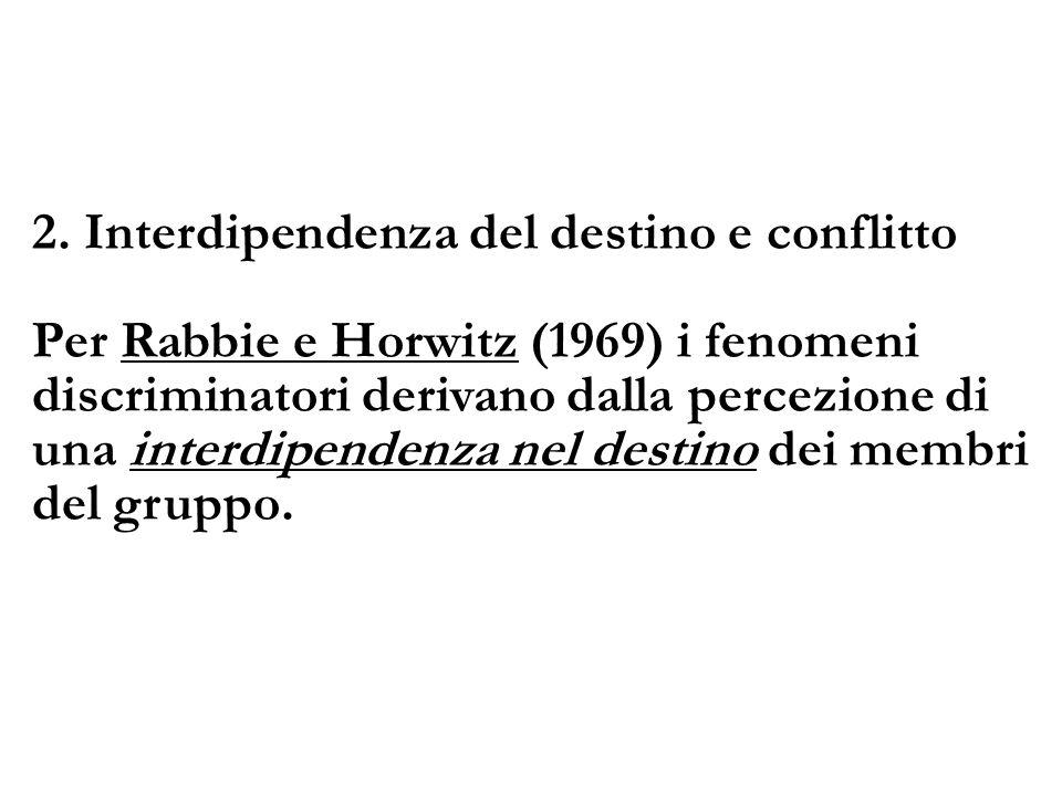 2. Interdipendenza del destino e conflitto