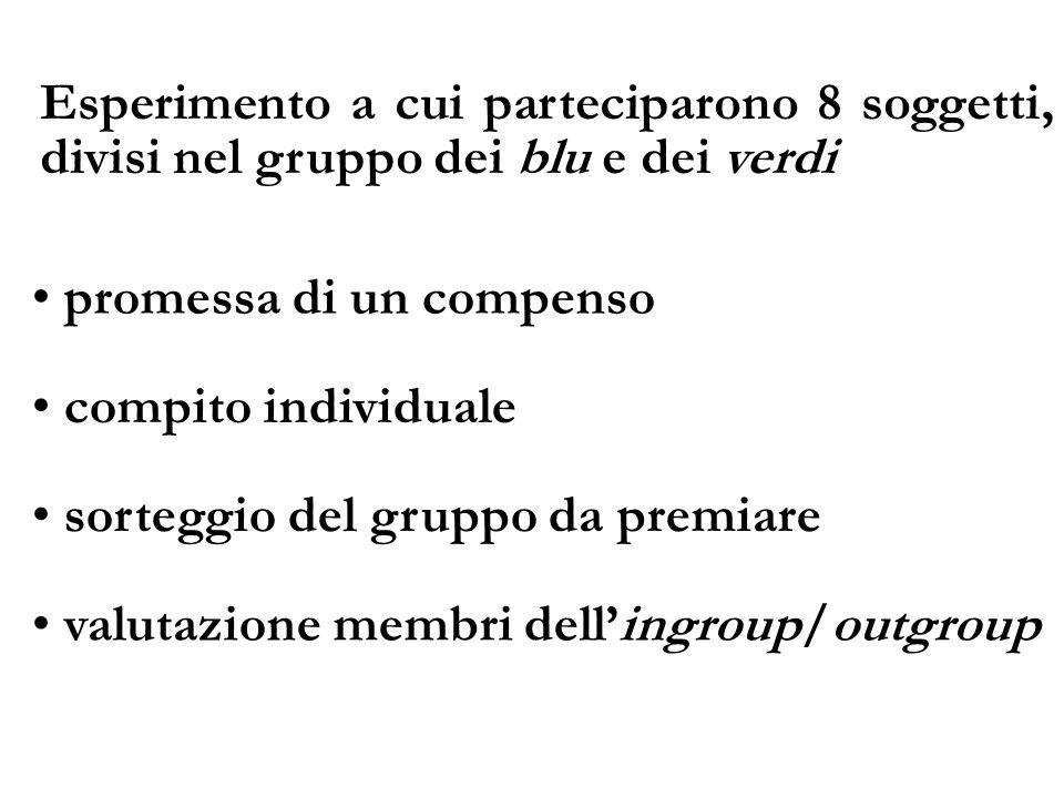 Esperimento a cui parteciparono 8 soggetti, divisi nel gruppo dei blu e dei verdi