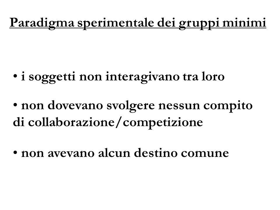 Paradigma sperimentale dei gruppi minimi