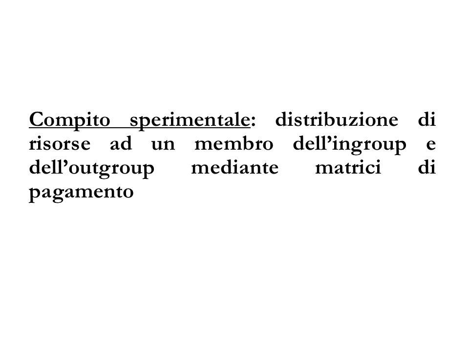 Compito sperimentale: distribuzione di risorse ad un membro dell'ingroup e dell'outgroup mediante matrici di pagamento