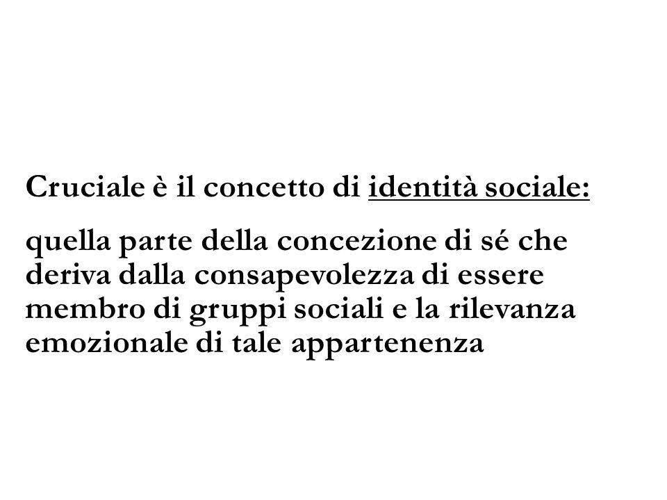 Cruciale è il concetto di identità sociale: