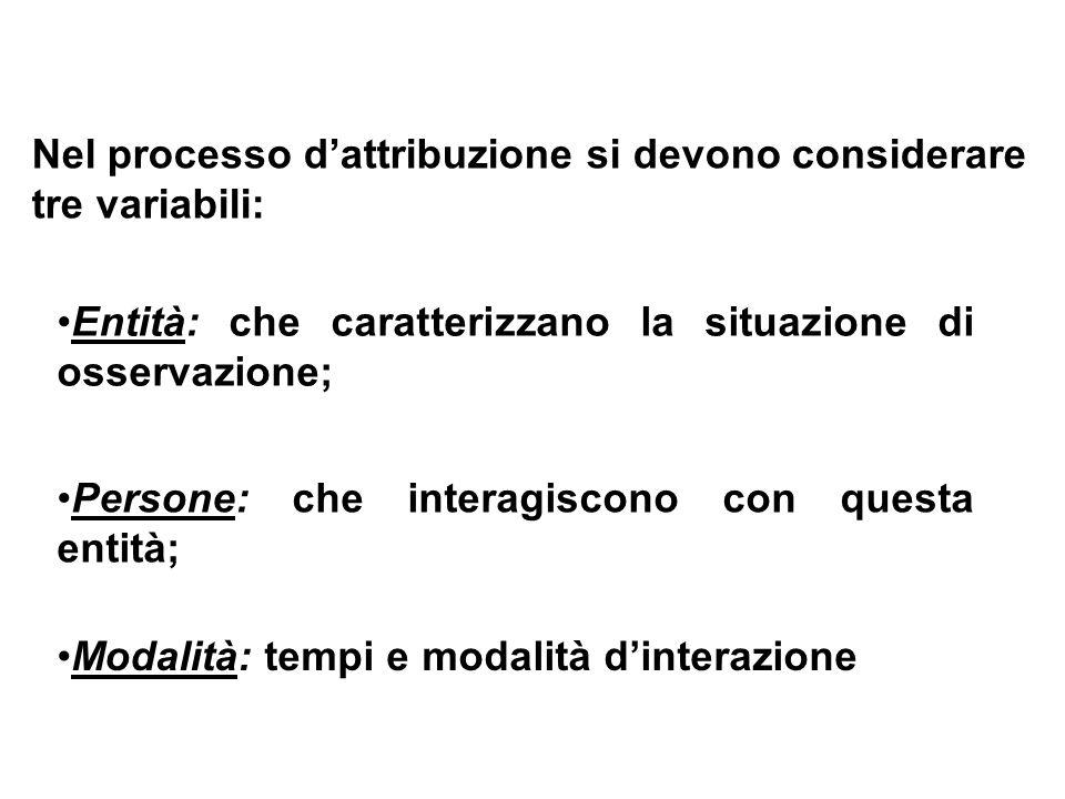 Nel processo d'attribuzione si devono considerare tre variabili: