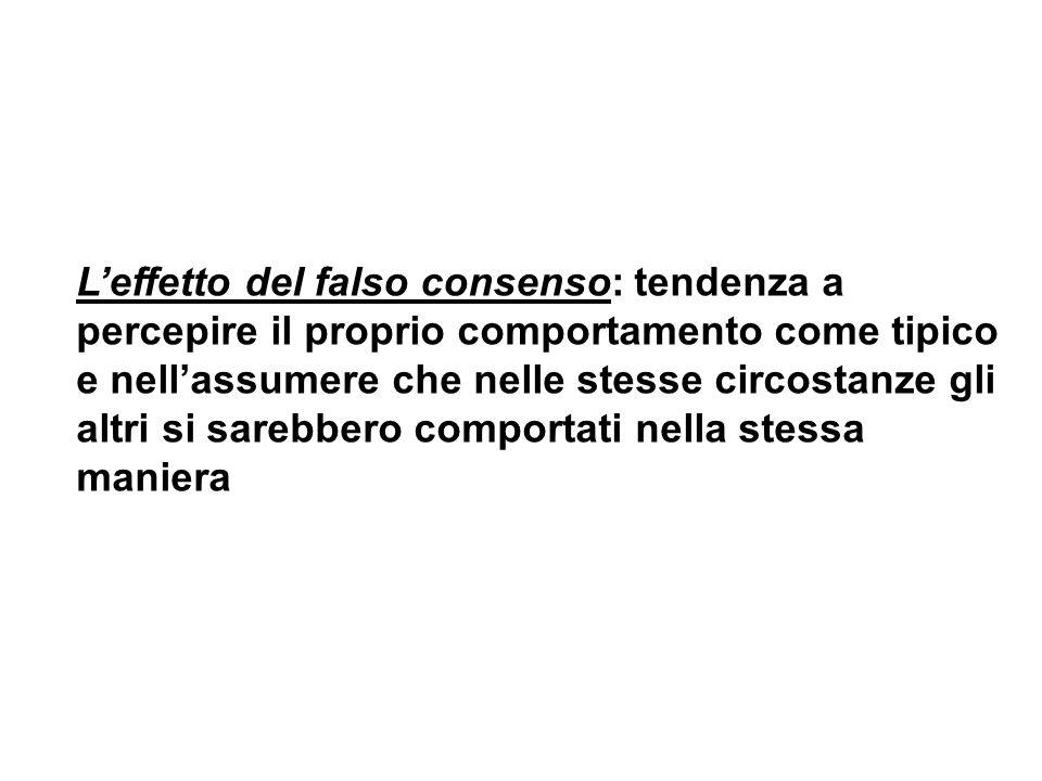 L'effetto del falso consenso: tendenza a percepire il proprio comportamento come tipico e nell'assumere che nelle stesse circostanze gli altri si sarebbero comportati nella stessa maniera
