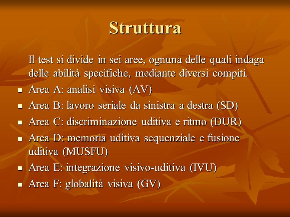 Struttura Il test si divide in sei aree, ognuna delle quali indaga delle abilità specifiche, mediante diversi compiti.