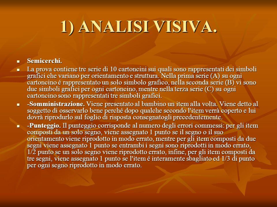1) ANALISI VISIVA. Semicerchi.