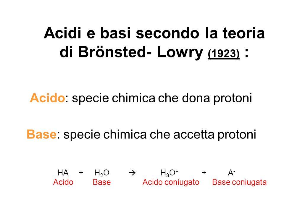 Acidi e basi secondo la teoria di Brönsted- Lowry (1923) :