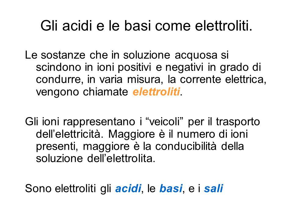 Gli acidi e le basi come elettroliti.
