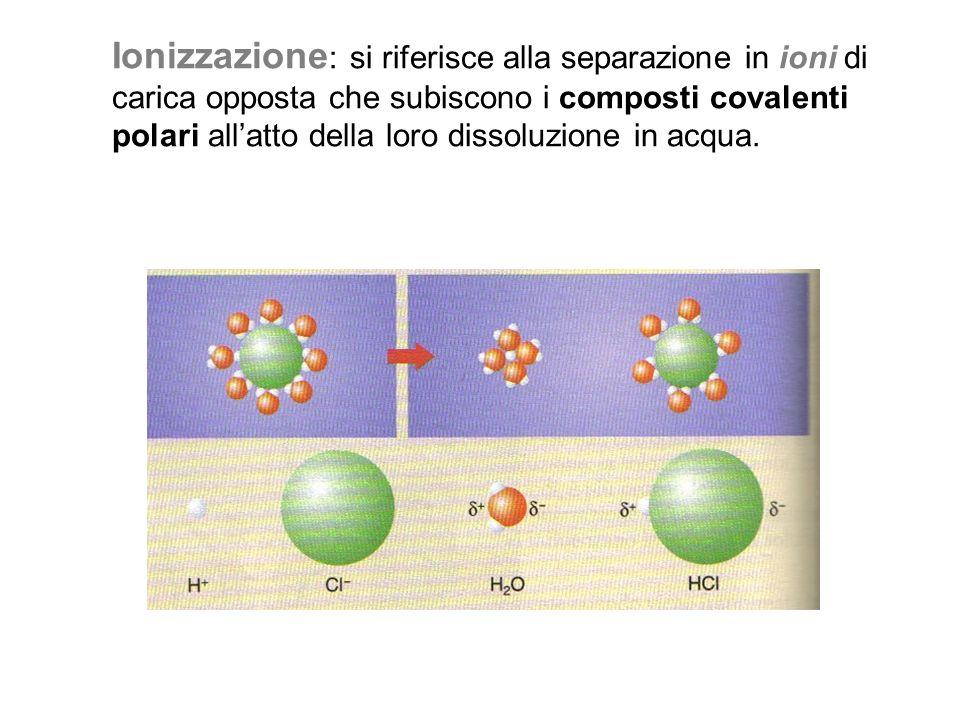 Ionizzazione: si riferisce alla separazione in ioni di carica opposta che subiscono i composti covalenti polari all'atto della loro dissoluzione in acqua.