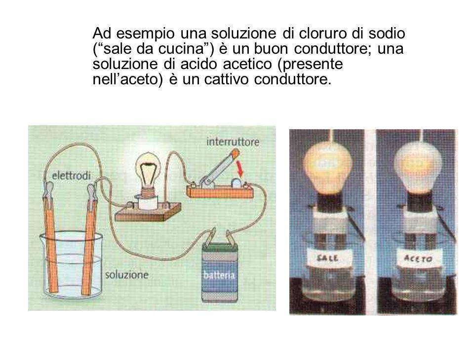 Ad esempio una soluzione di cloruro di sodio ( sale da cucina ) è un buon conduttore; una soluzione di acido acetico (presente nell'aceto) è un cattivo conduttore.