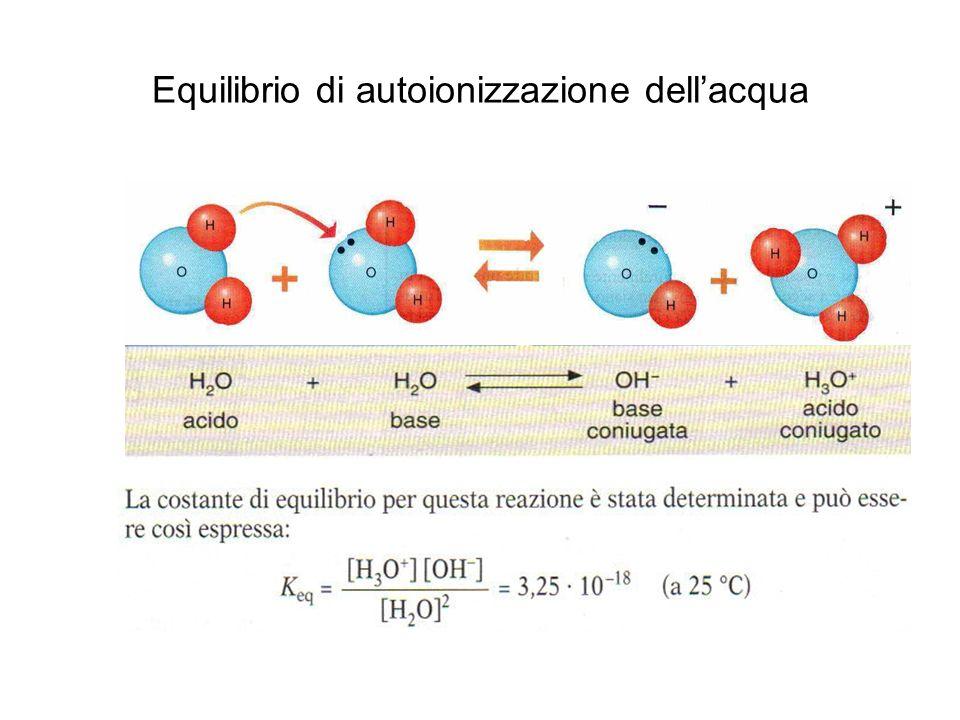 Equilibrio di autoionizzazione dell'acqua