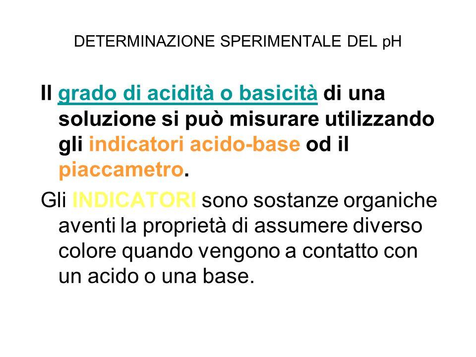DETERMINAZIONE SPERIMENTALE DEL pH