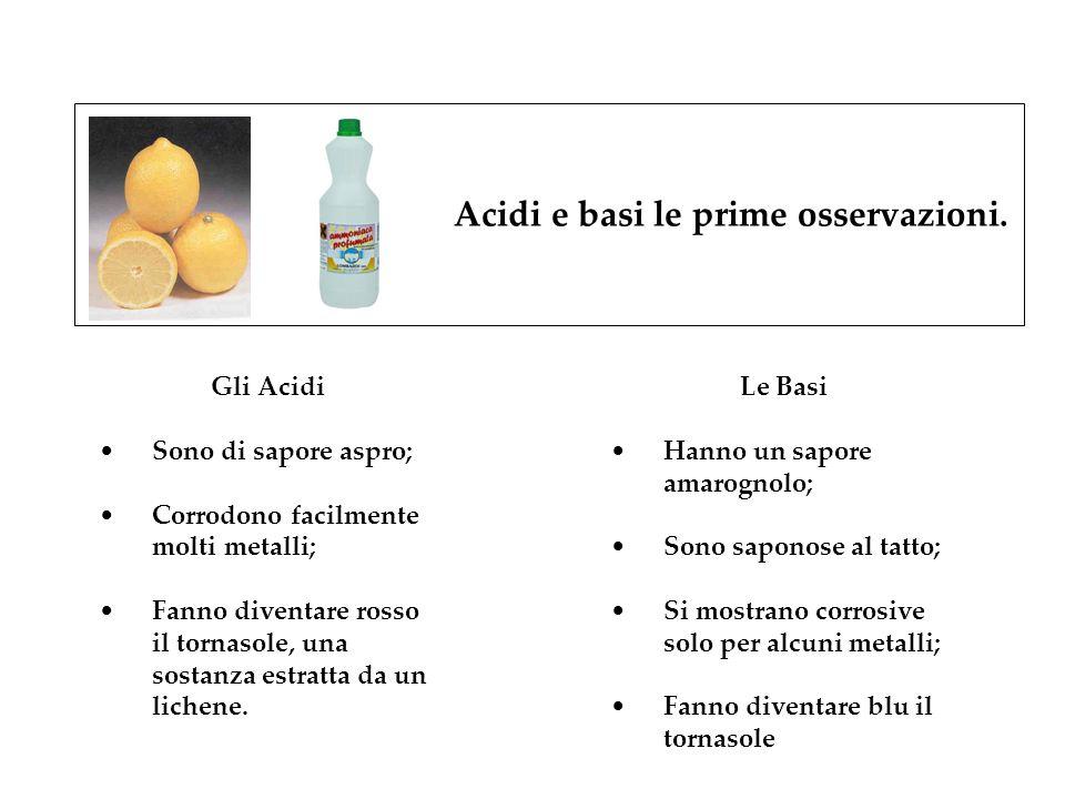 Acidi e basi le prime osservazioni.