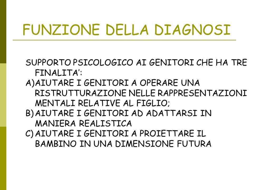 FUNZIONE DELLA DIAGNOSI