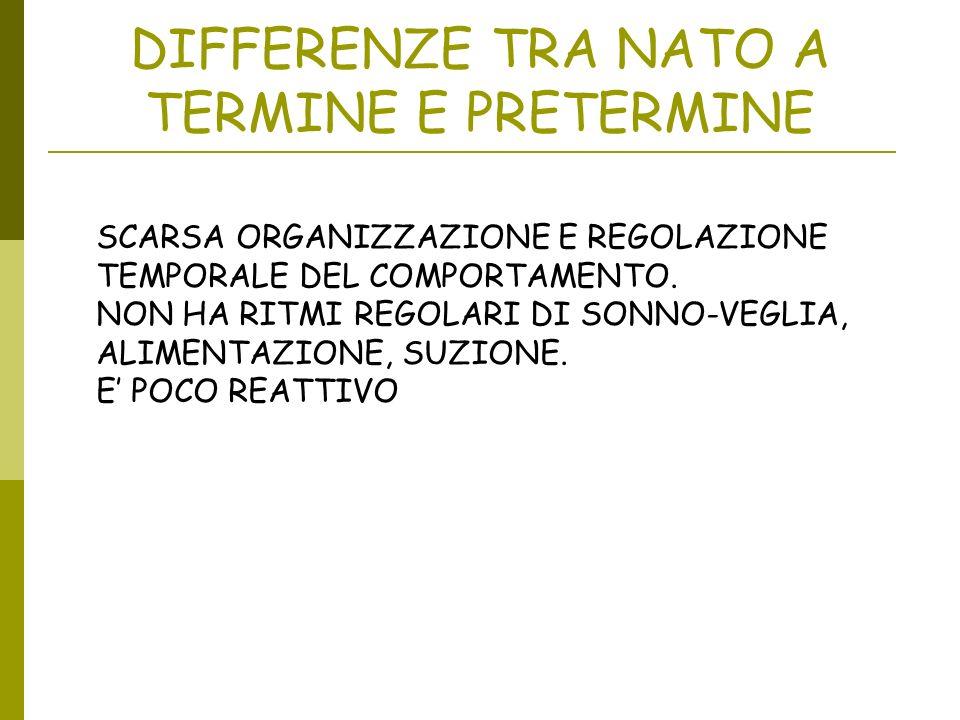 DIFFERENZE TRA NATO A TERMINE E PRETERMINE