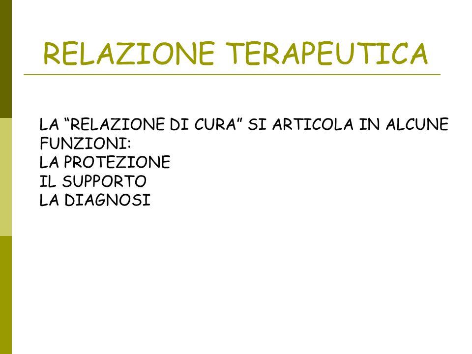 RELAZIONE TERAPEUTICA