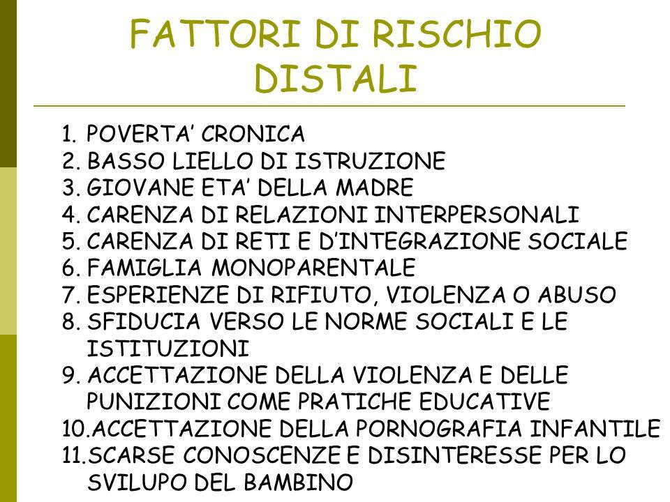 FATTORI DI RISCHIO DISTALI