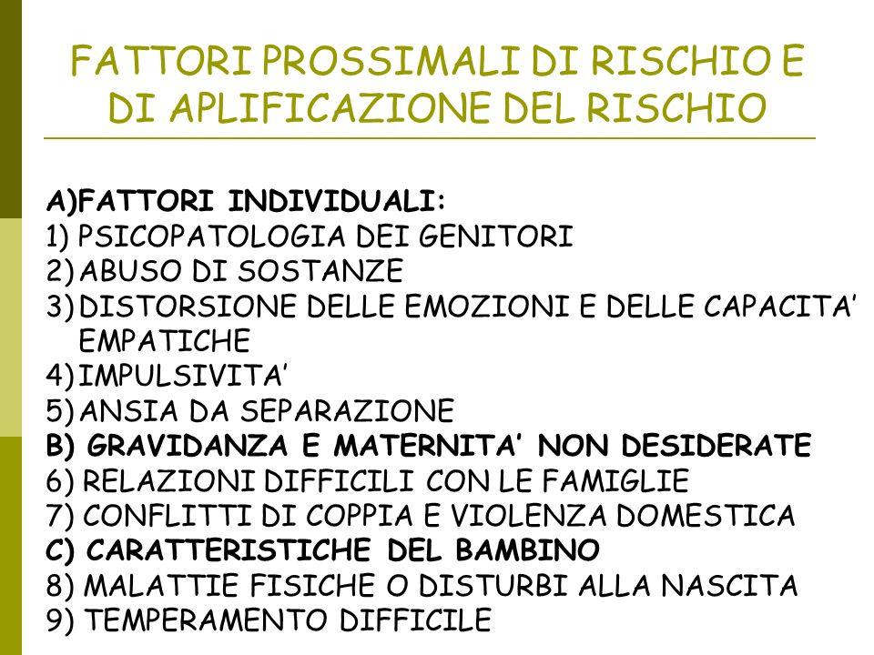 FATTORI PROSSIMALI DI RISCHIO E DI APLIFICAZIONE DEL RISCHIO