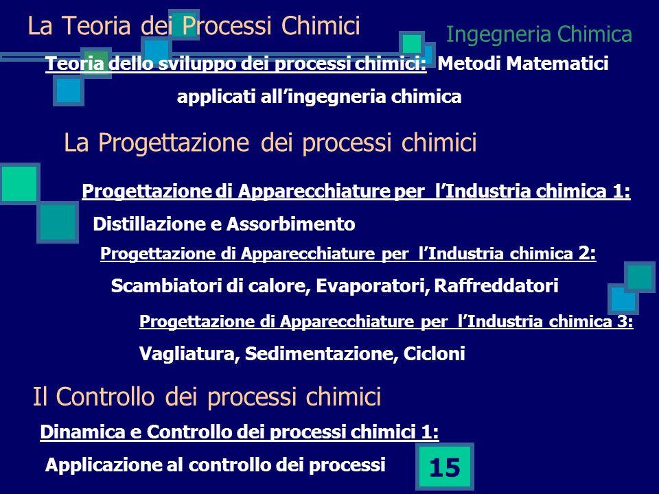 La Teoria dei Processi Chimici