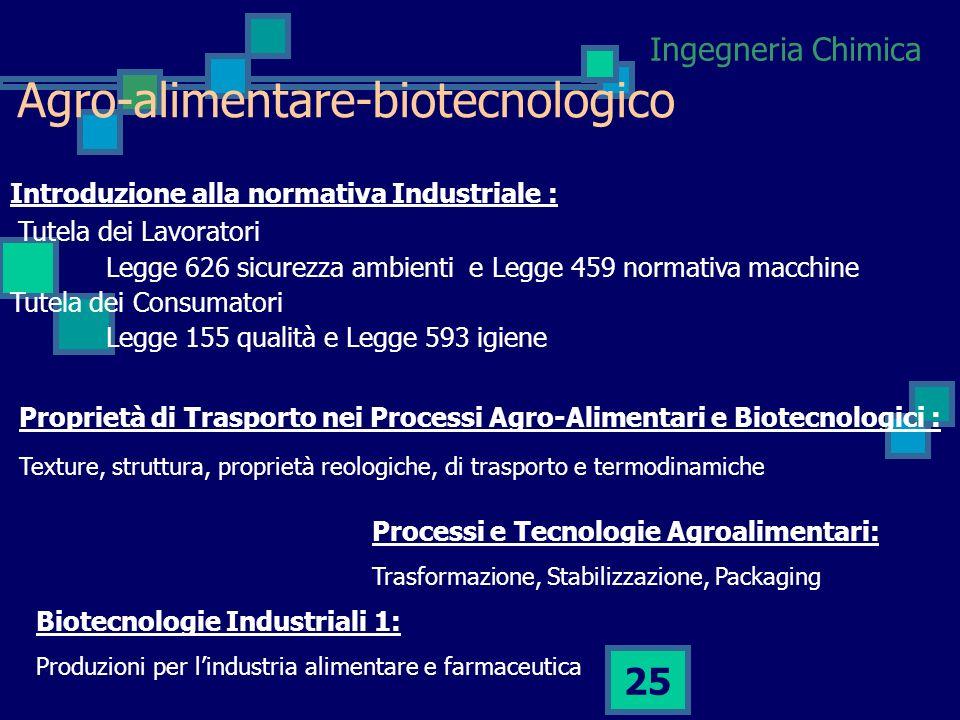 Agro-alimentare-biotecnologico