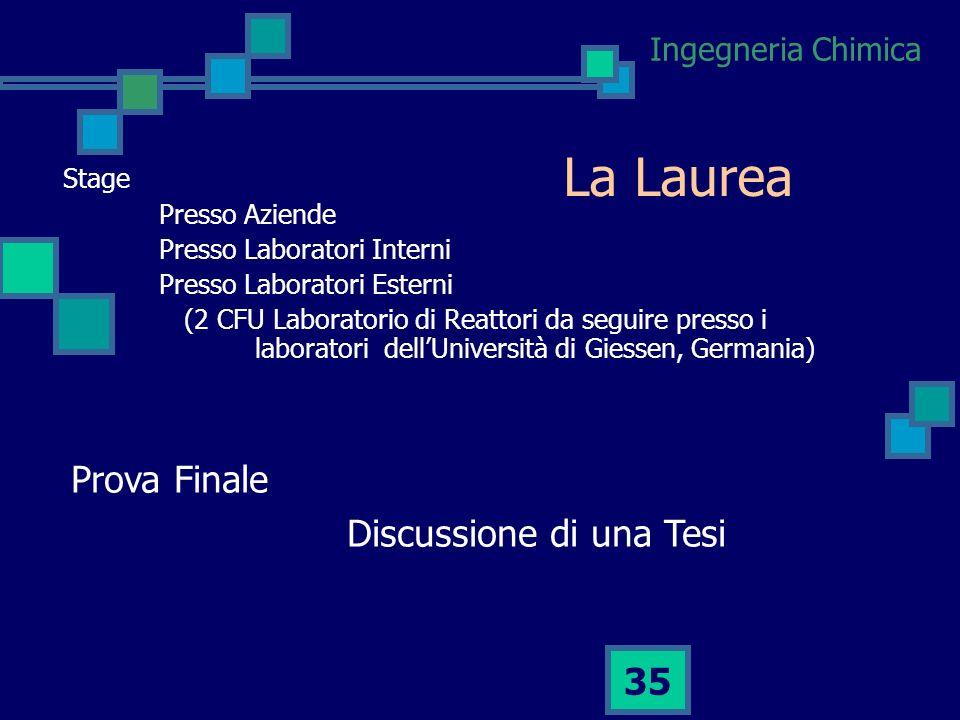 La Laurea Prova Finale Discussione di una Tesi Stage Presso Aziende