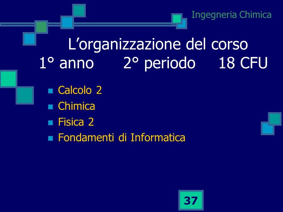 L'organizzazione del corso 1° anno 2° periodo 18 CFU